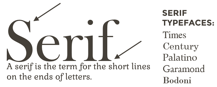 How To Use Fonts Effectively: A Non-Designers Guide