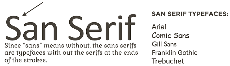 How To Use Fonts Effectively A Non Designers Guide
