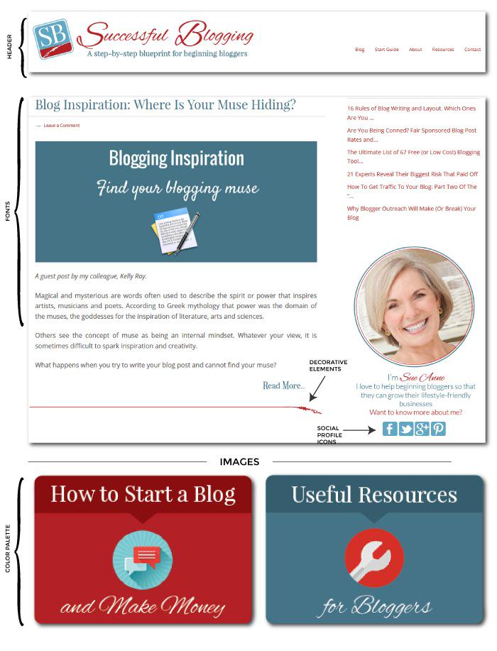 7 Essential Ingredients For Branding A Blog
