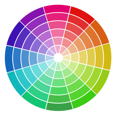 Here Is The Typical 12 Spoke Color Wheel