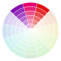 An Analogous Color Palette Features Colors That Are Next To Each Other On The Wheel